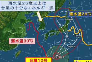 迷走台風10号